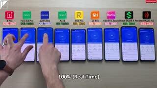 مقایسه تست AnTuTu برای 9 گوشی اندروید با اسنپدراگون 865
