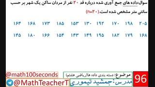 ریاضی هشتم-فصل هشتم-درس اول-دسته بندی داده ها