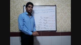 مفهوم زاویه و انواع آن ریاضی پنجم دبستان آموزگار محمد نصیری روشتی