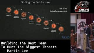 ساخت بهترین تیم برای شکار تهدیدات بزرگ