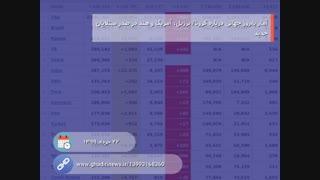 پربیننده ترین های 15 تا 22 خرداد 1399