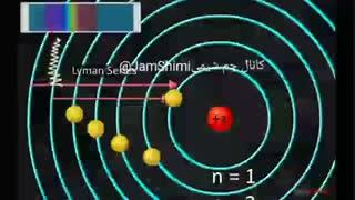 مدل اتمی بور و طیف نشری خطی