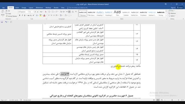 گزارش مقدماتی بررسی و بهینه کاوی صدور مجوزهای کشاورزی(گلخانه ای و قارچ خوراکی) در استان آذربایجان شر